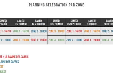 Planning par zone & quelques rappels